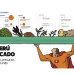 Súper-Perú en un bocado