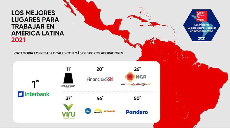 Virú S. A. es reconocida por Great Place to Work como uno de los mejores lugares para trabajar en América Latina 2021
